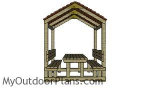 Covered Picnic Table - Free Plans