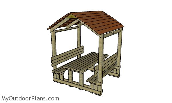 Covered Picnic Table Plans