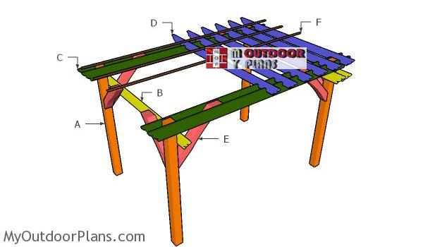 Buildin-a-8x12-pergola