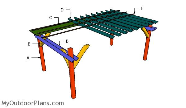 Building a 10x18 pergola