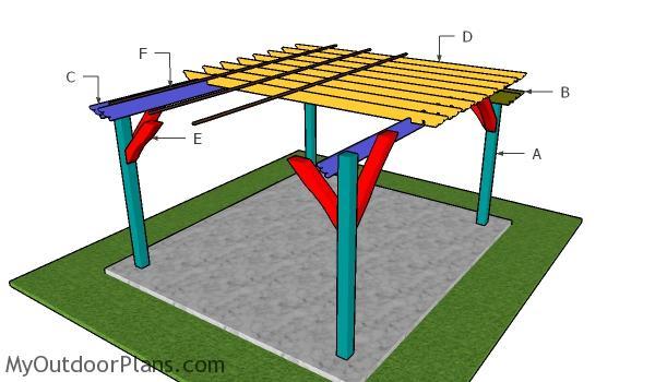 Building a 12x14 Pergola