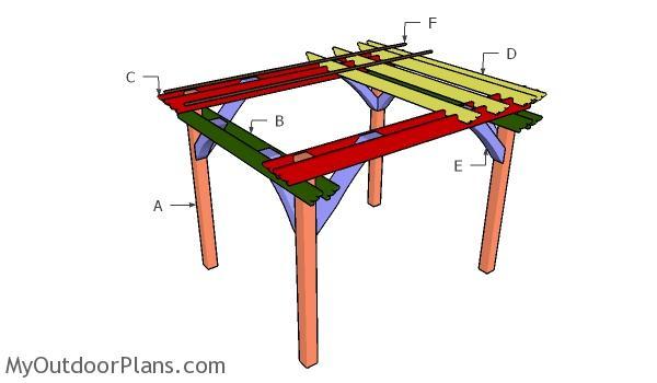 Building a 8x10 pergola