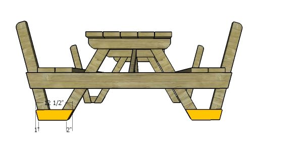 Base supports