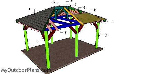 Building a pavilion with a hip roof