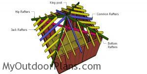 Hip Roof Components