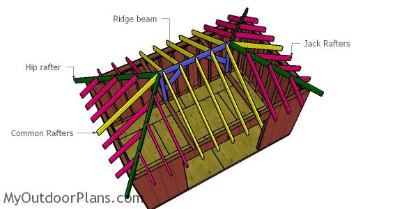 Rectangular Shed Hip Roof Structure