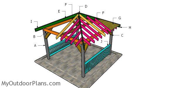 12x12 Hip Roof For Gazebo Diy Plans Myoutdoorplans Free Woodworking Plans And Projects Diy Shed Wooden Playhouse Pergola Bbq