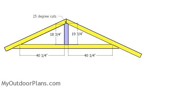 Middle truss support - 8x16 wood shed