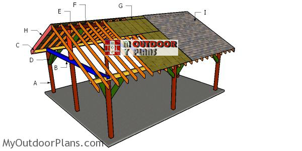 Building-a-24x24-gable-pavilion