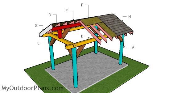 Building a 8x12 pavilion