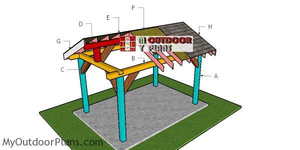 Building-a-8x12-pavilion
