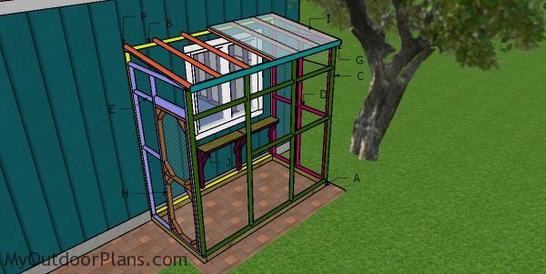 Building a 4x8 catio