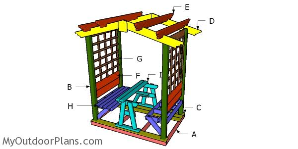 Picnic Table and Benches for Pergola Plans