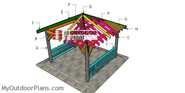 building-a-12x12-hip-roof-gazebo