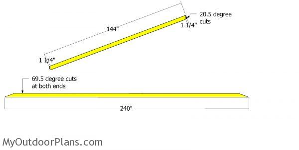 Rafters - 20 ft truss