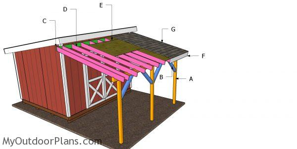 Building a lean to onto a shed