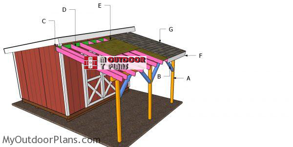 Building-a-porch-addition-to-a-shed