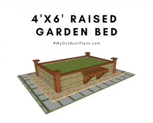 Raised Garden Bed Plans