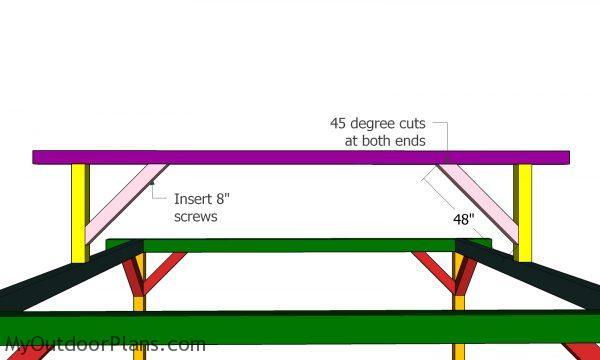 Braces for ridge beam