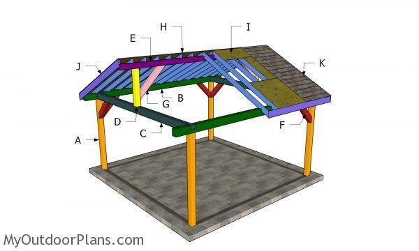 Building a 16x16 pavilion