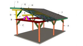 Building a Lean to Roof for a 16×24 Pavilion