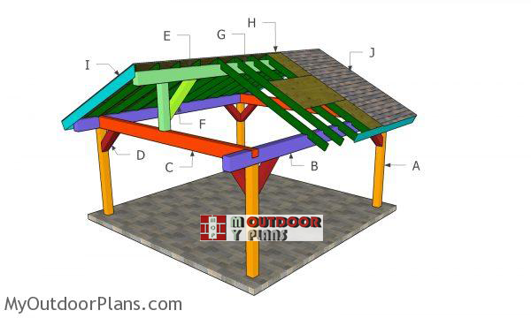Building-a-18x18-gable-pavilion