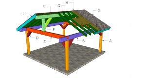 18×18 Gable Pavilion Roof Plans