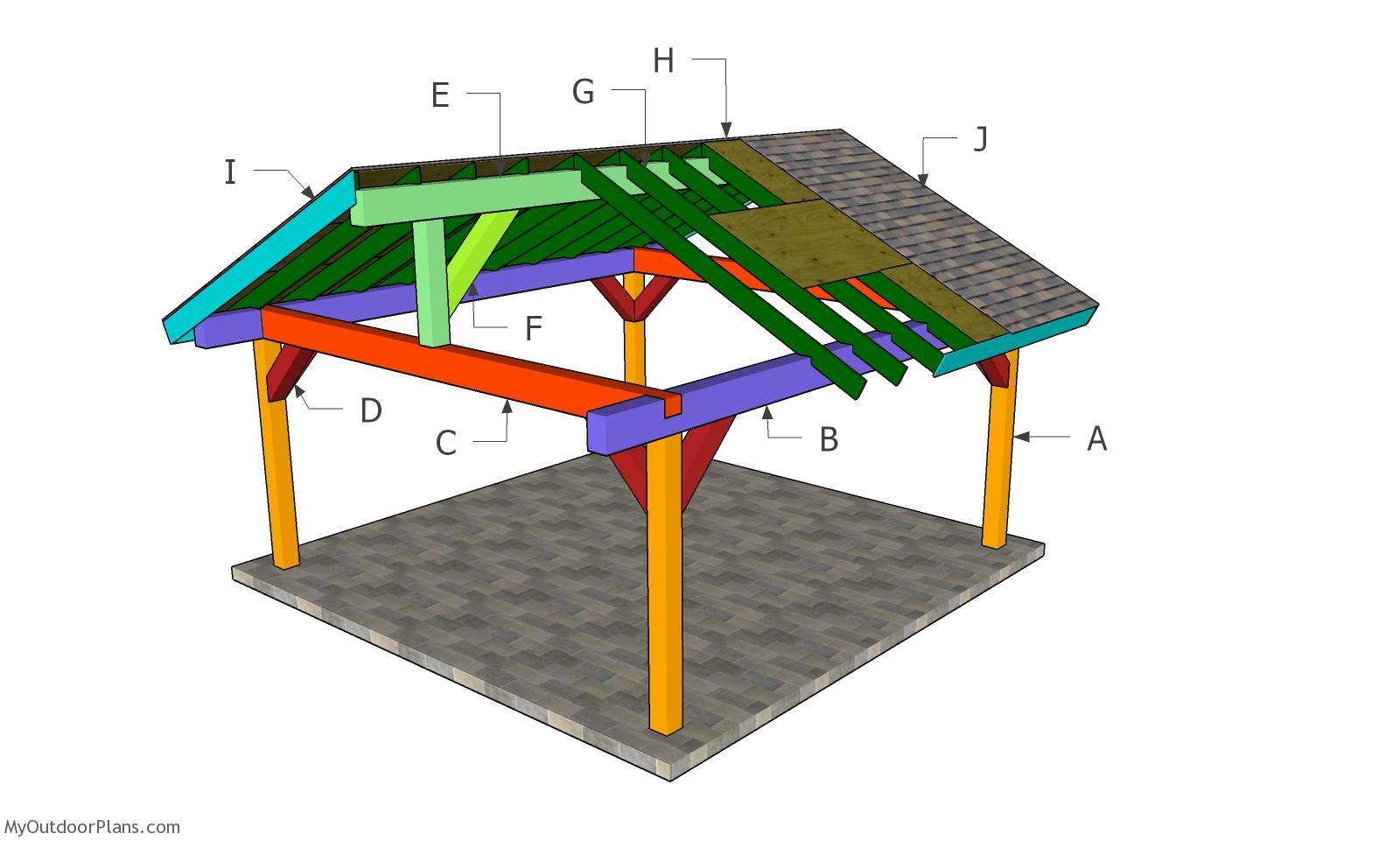 18x18 Gable Pavilion Roof Plans