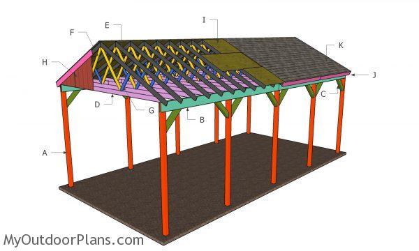 Building a 20x40 RV carport