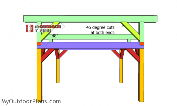 Braces-for-top-ridge-beam