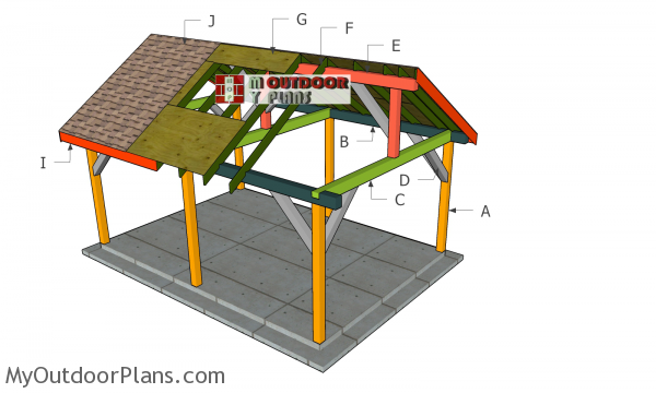 Building-a-14x20-gable-pavilion