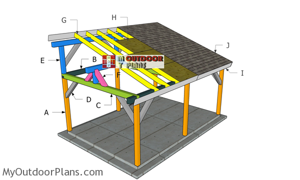 Building-a-14x20-lean-to-shed
