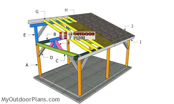 14x20 Lean to Pavilion Roof Plans