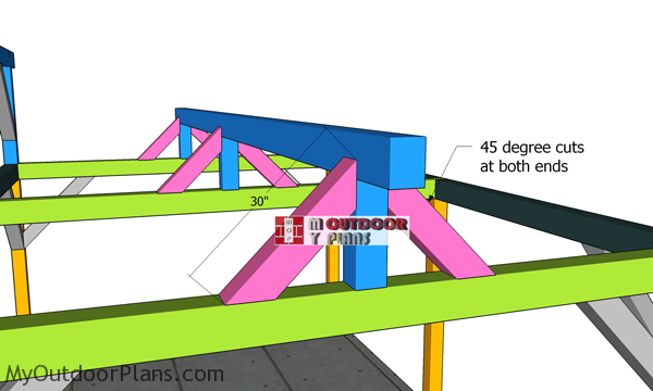 Fitting-the-braces-for-middle-ridge-beam