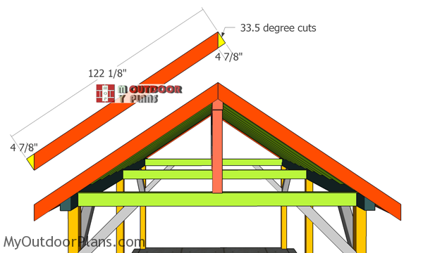 Gable-end-roof-trims