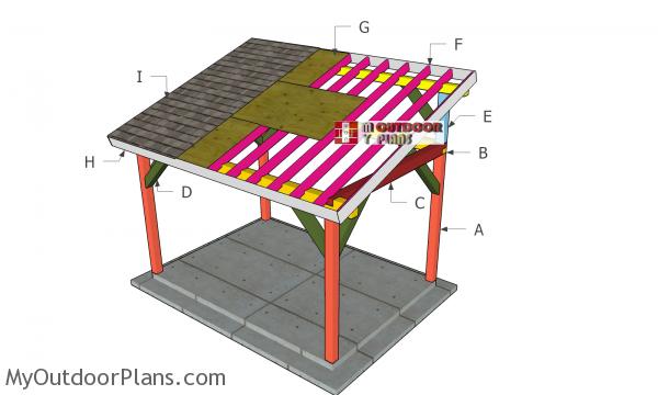 Building-a-10x14-lean-to-pavilion