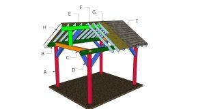 10×12 Gable Pavilion Roof