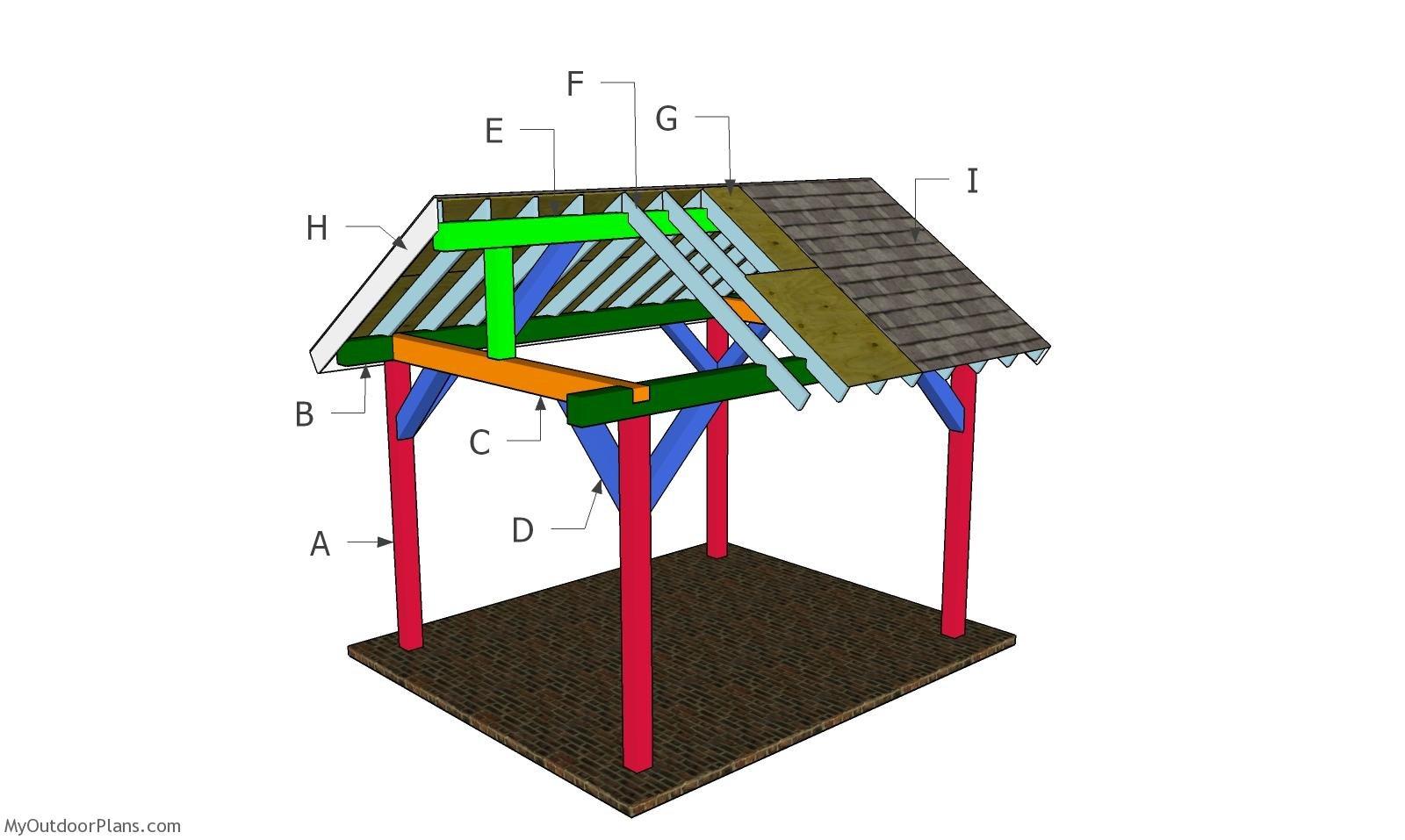 10x12 Gable Pavilion Roof