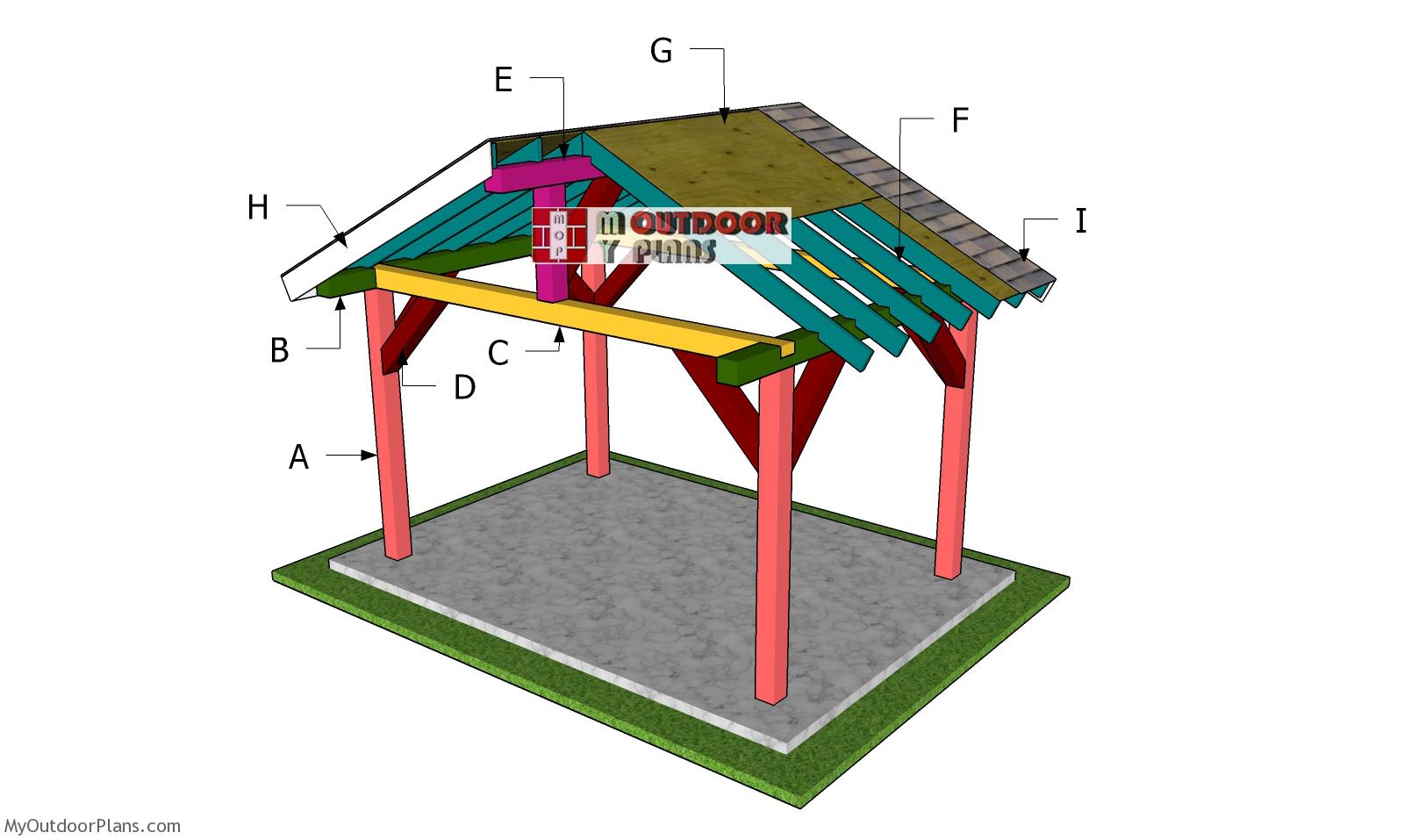 12x8 Gable Pavilion Roof Plans