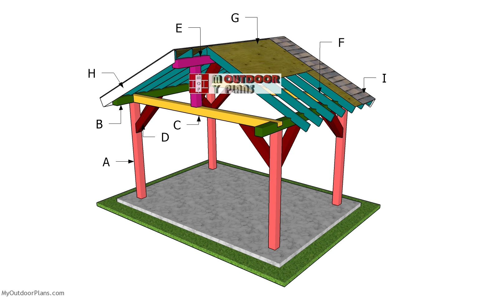 12x8 Gable Pavilion Roof Plans