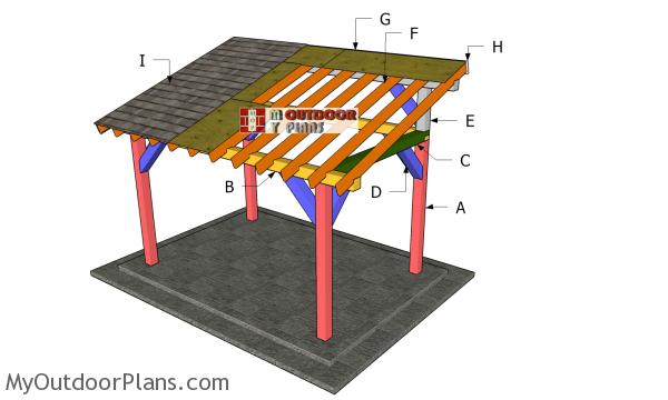 Building-a-8x12-lean-to-pavilion