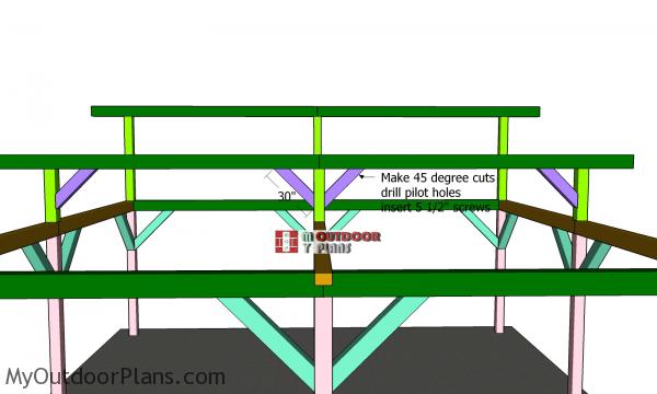 Middle-ridge-beam-braces