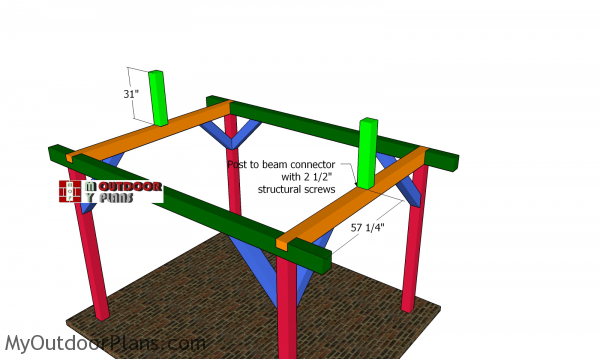 Ridge-beam-supports