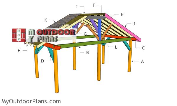 Building-a-20x10-pavilion