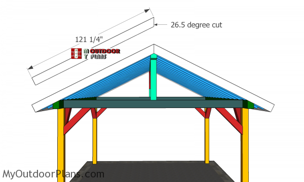 Fitting-the-roof-trims