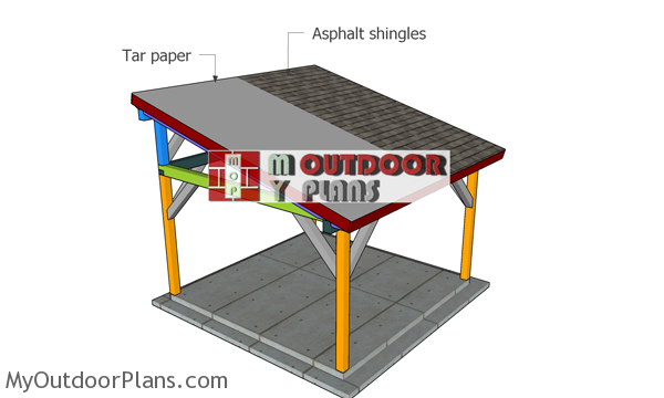 Fitting-the-roofing---14x14-pavilion