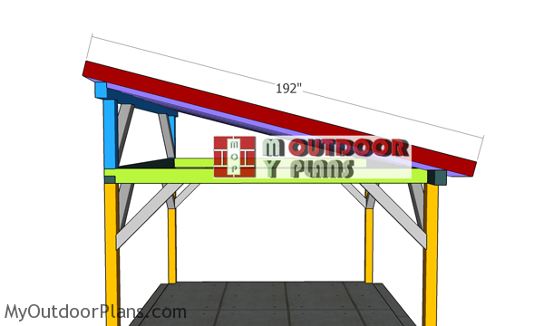 Side-roof-trims