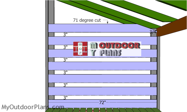 Side-wall-slats