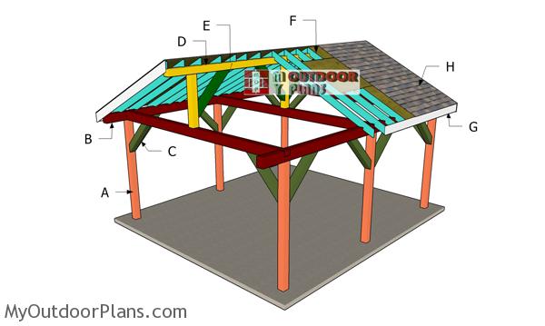 Building-a-gable-pavilion-16x18