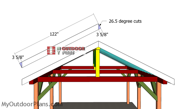 Fitting-the-gable-end-trims